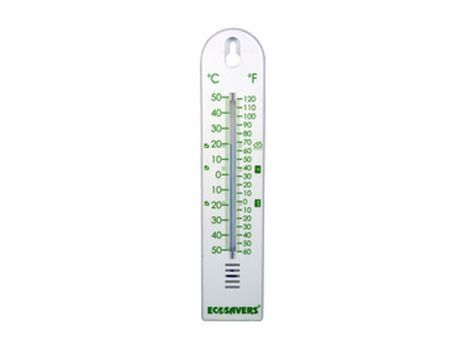 Thermometer Wit